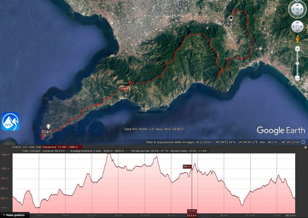 utml-2017-altimetria-e-road-map-prima-e-seconda-tappa-termini-valico-di-chiunzi-green-valley-1