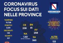 province coronavirua