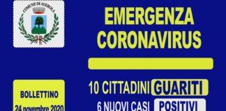 agerola coronavirus 24 novembre 2020