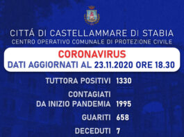 coronavirus 23 novembre 2020